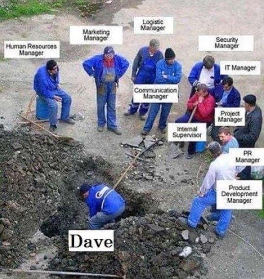 Dave Image